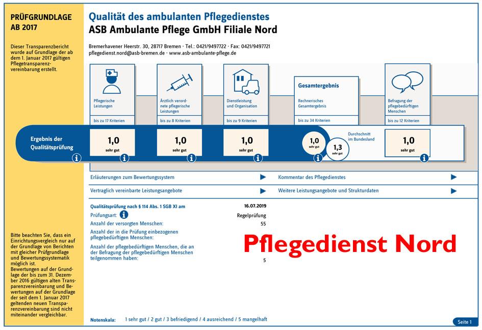 Nord_Transparenzbericht.jpg