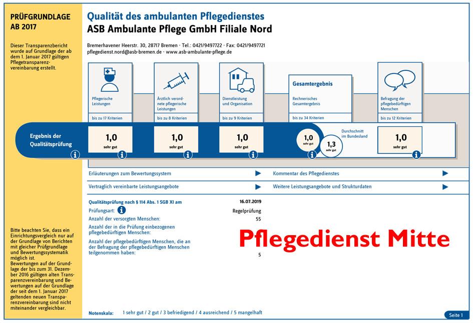Mitte_Transparenzbericht.jpg